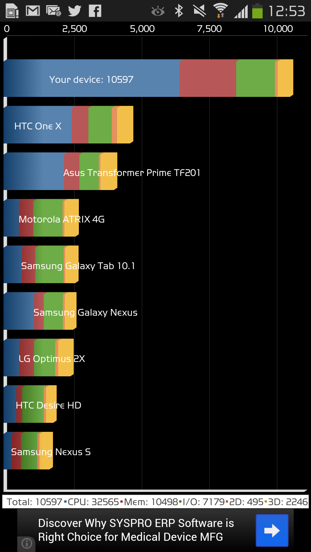 galaxy s4 quadrant
