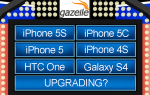 iphone survey