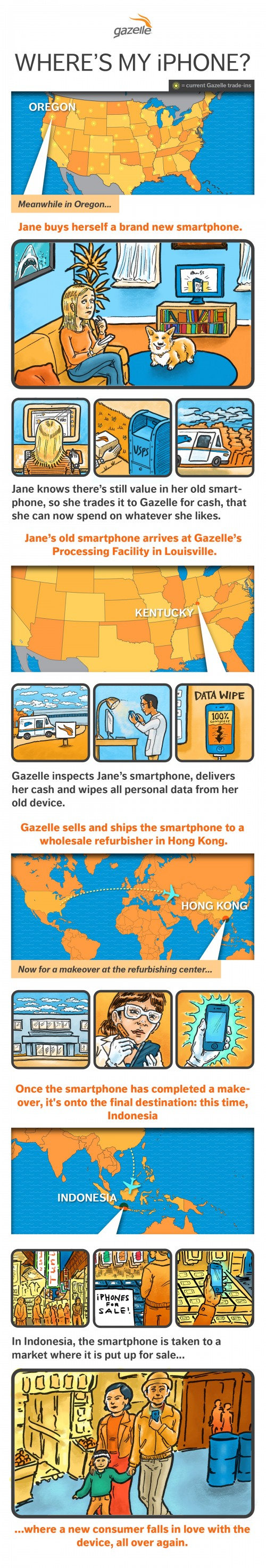 Gazelle_Wheres my Phone infographic (1)
