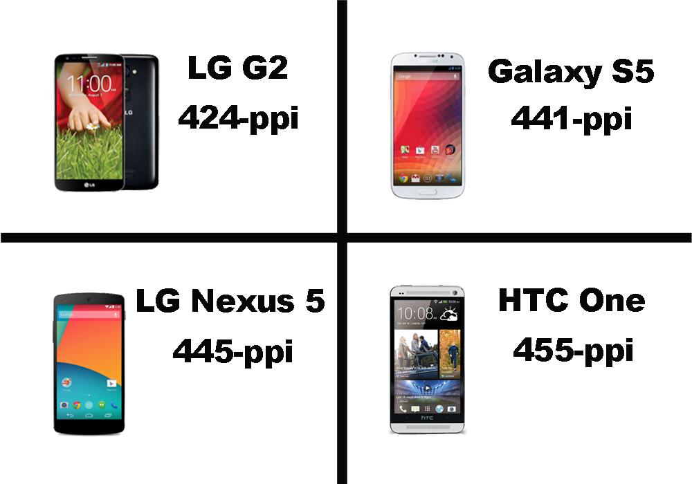 iphone pixels