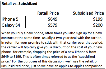 How Phone Subsidies Work