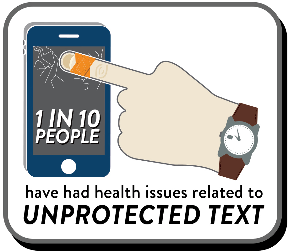 Unprotected Text